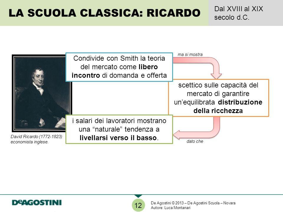 Dal XVIII al XIX secolo d.C. 12 LA SCUOLA CLASSICA: RICARDO scettico sulle capacità del mercato di garantire unequilibrata distribuzione della ricchez