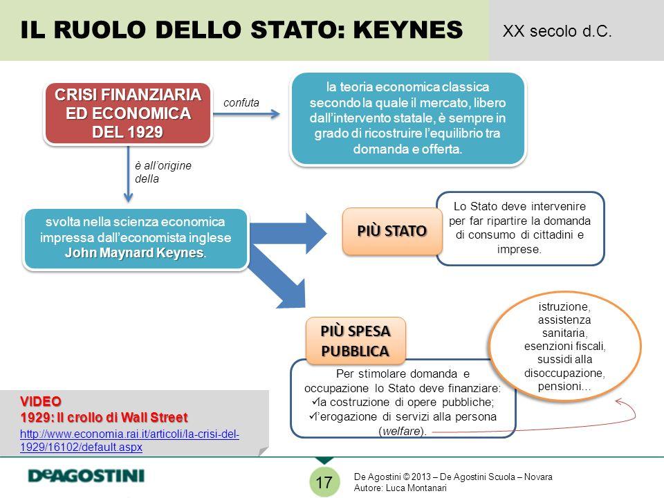 Per stimolare domanda e occupazione lo Stato deve finanziare: la costruzione di opere pubbliche; lerogazione di servizi alla persona (welfare). Lo Sta