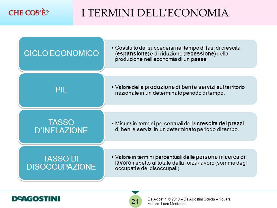 I TERMINI DELLECONOMIA CHE COSÈ? 21 Costituito dal succedersi nel tempo di fasi di crescita (espansione) e di riduzione (recessione) della produzione