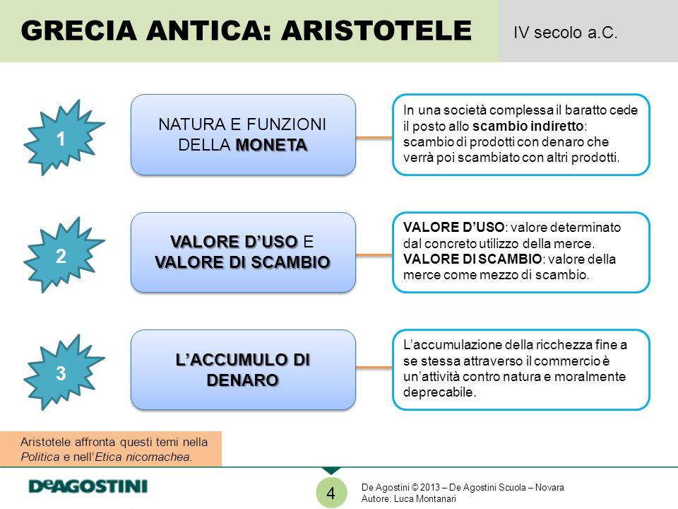 Aristotele affronta questi temi nella Politica e nellEtica nicomachea. 4 GRECIA ANTICA: ARISTOTELE IV secolo a.C. 1 2 3 MONETA NATURA E FUNZIONI DELLA