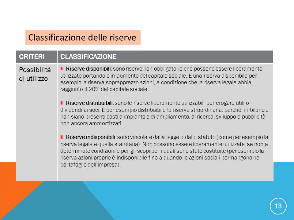 13 Classificazione delle riserve CRITERICLASSIFICAZIONE Possibilità di utilizzo Riserve disponibili: sono riserve non obbligatorie che possono essere