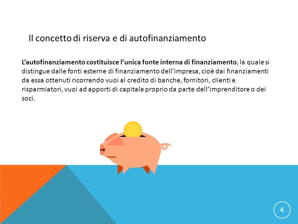 4 Il concetto di riserva e di autofinanziamento Lautofinanziamento costituisce lunica fonte interna di finanziamento, la quale si distingue dalle font