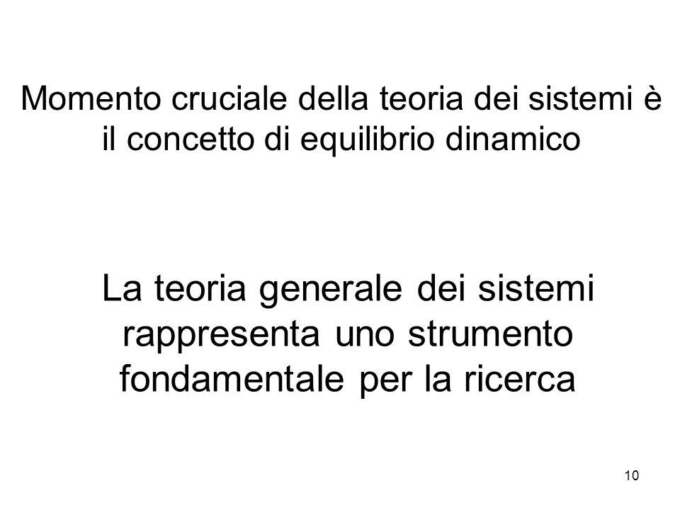 10 Momento cruciale della teoria dei sistemi è il concetto di equilibrio dinamico La teoria generale dei sistemi rappresenta uno strumento fondamental