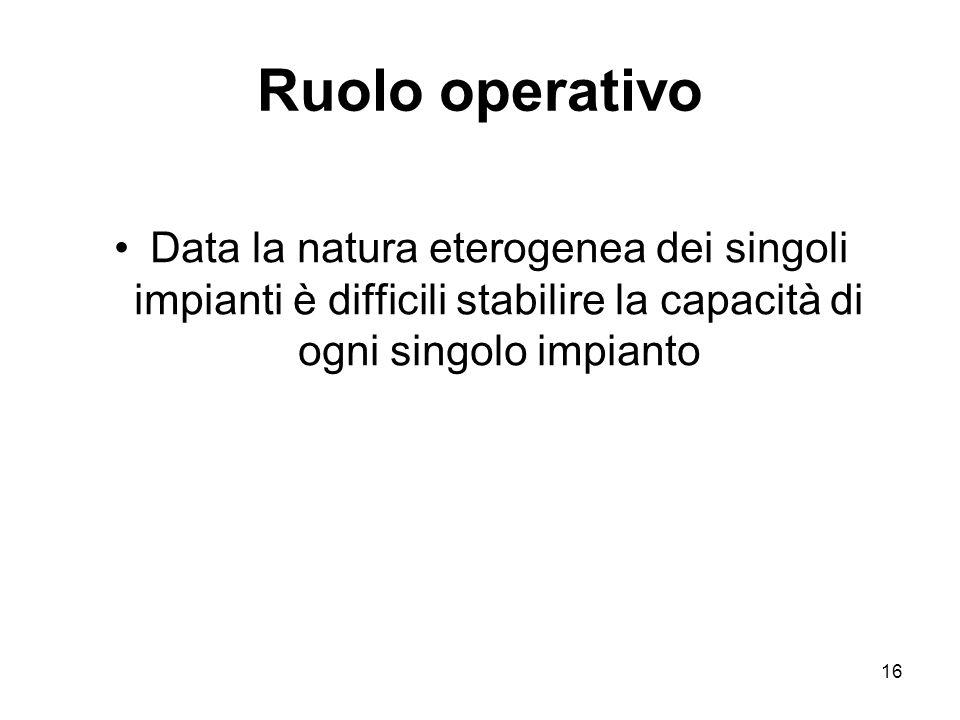 16 Ruolo operativo Data la natura eterogenea dei singoli impianti è difficili stabilire la capacità di ogni singolo impianto