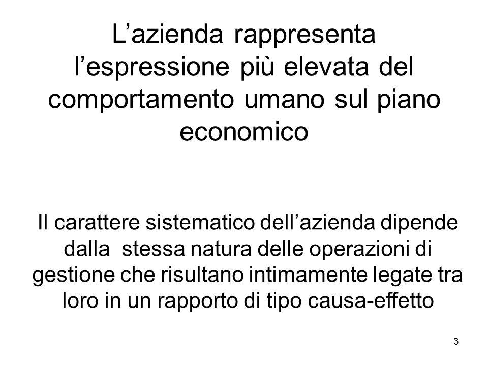 24 Il sottosistema del denaro definisce la circolazione dei mezzi monetari allinterno dellazienda in dipendenza del processo produttivo
