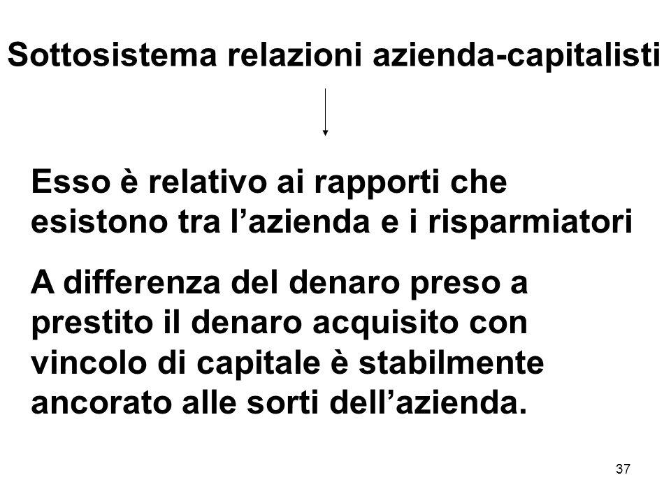37 Sottosistema relazioni azienda-capitalisti Esso è relativo ai rapporti che esistono tra lazienda e i risparmiatori A differenza del denaro preso a