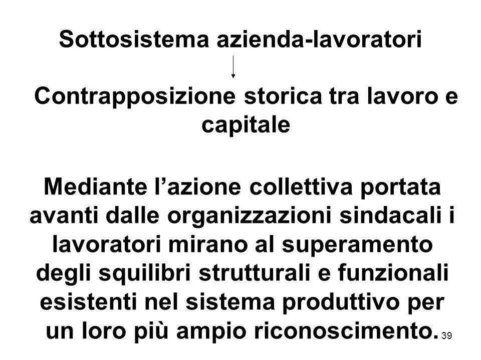 39 Sottosistema azienda-lavoratori Contrapposizione storica tra lavoro e capitale Mediante lazione collettiva portata avanti dalle organizzazioni sind
