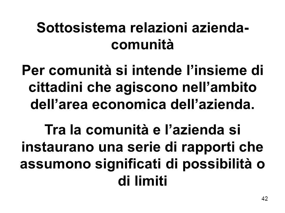 42 Sottosistema relazioni azienda- comunità Per comunità si intende linsieme di cittadini che agiscono nellambito dellarea economica dellazienda. Tra