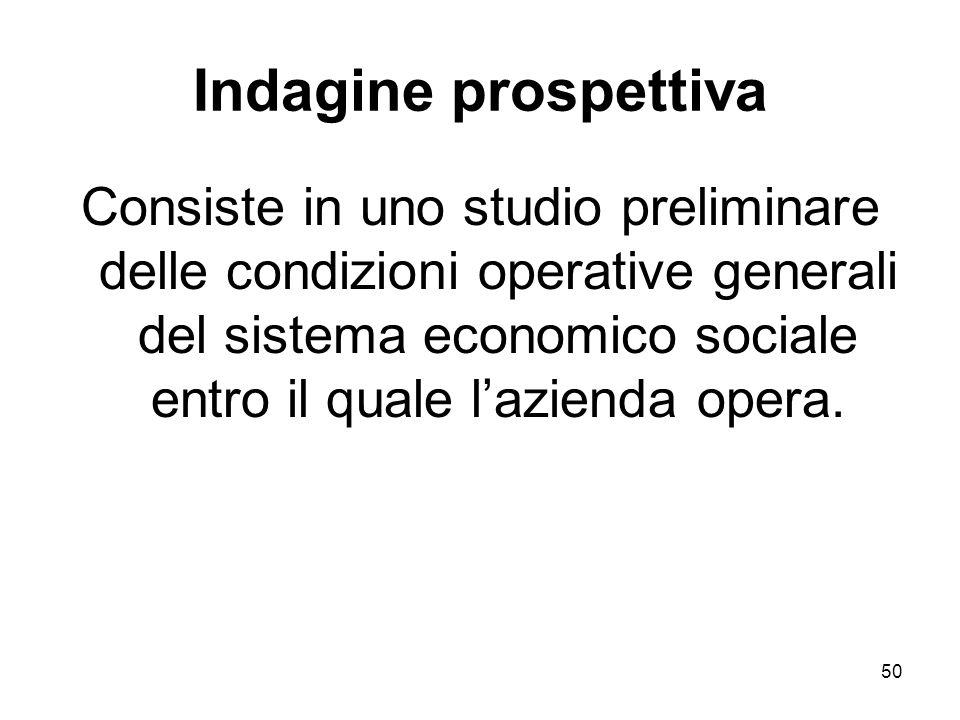 50 Indagine prospettiva Consiste in uno studio preliminare delle condizioni operative generali del sistema economico sociale entro il quale lazienda o