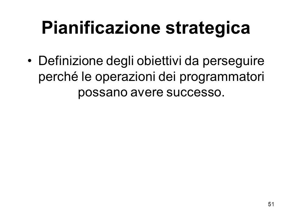 51 Pianificazione strategica Definizione degli obiettivi da perseguire perché le operazioni dei programmatori possano avere successo.