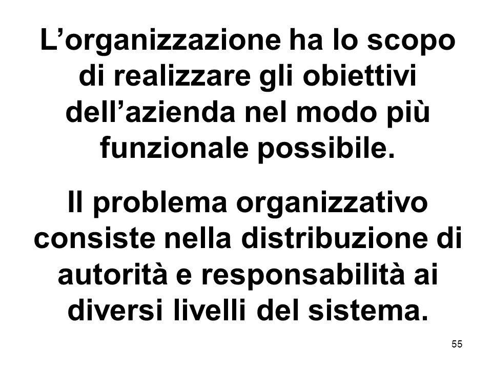 55 Lorganizzazione ha lo scopo di realizzare gli obiettivi dellazienda nel modo più funzionale possibile. Il problema organizzativo consiste nella dis