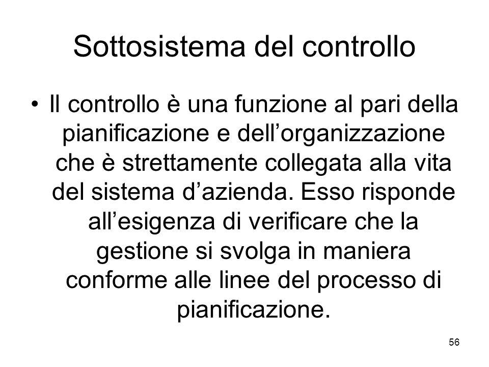 56 Sottosistema del controllo Il controllo è una funzione al pari della pianificazione e dellorganizzazione che è strettamente collegata alla vita del