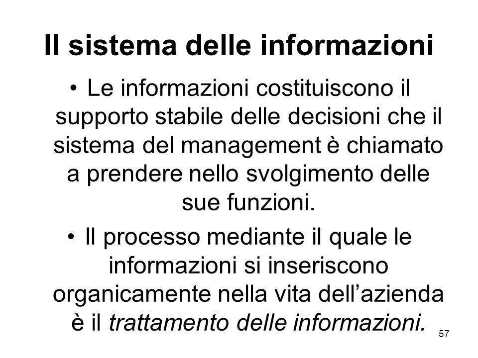 57 Il sistema delle informazioni Le informazioni costituiscono il supporto stabile delle decisioni che il sistema del management è chiamato a prendere
