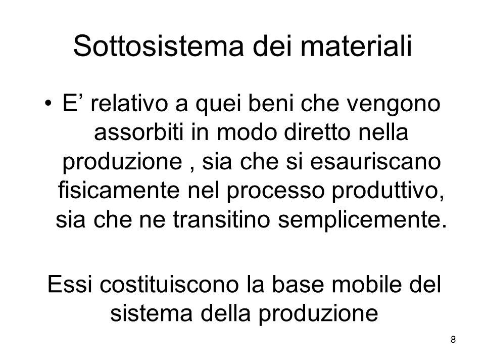8 Sottosistema dei materiali E relativo a quei beni che vengono assorbiti in modo diretto nella produzione, sia che si esauriscano fisicamente nel pro