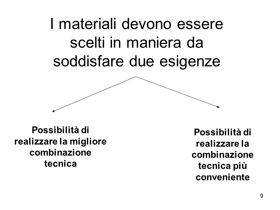 9 I materiali devono essere scelti in maniera da soddisfare due esigenze Possibilità di realizzare la migliore combinazione tecnica Possibilità di rea
