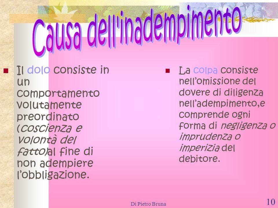 Di Pietro Bruna 9 Linadempimento dellobbligazione ha luogo quando il debitore non esegue la prestazione o la esegue inesattamente.