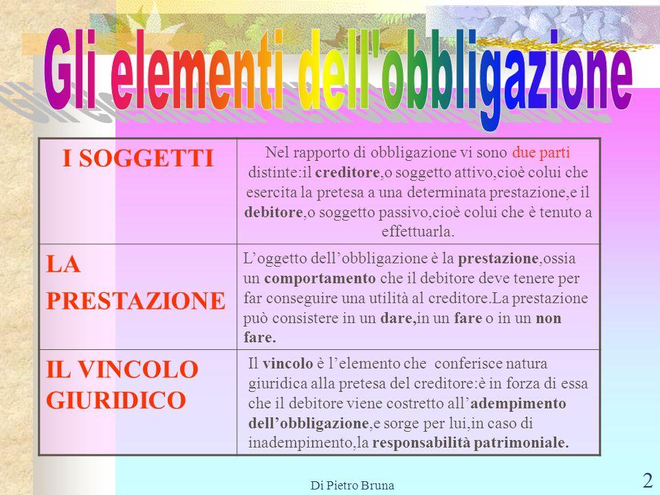 Di Pietro Bruna 1 La parola obbligazione ha in sé,evidente,il concetto di legame,di vincolo:obligatio est iuris vinculum(lobbligaz ione è un vincolo g