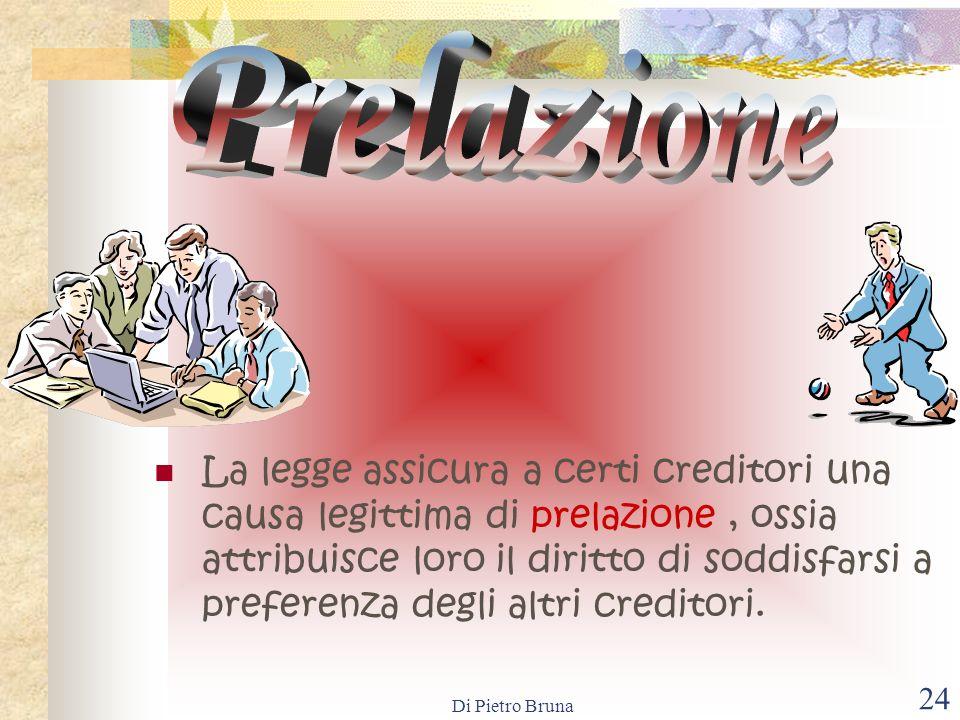Di Pietro Bruna 23 Se vi sono più creditori, tutti hanno uguale diritto sul patrimonio del comune debitore; tutti, debbono di regola subire leventuale