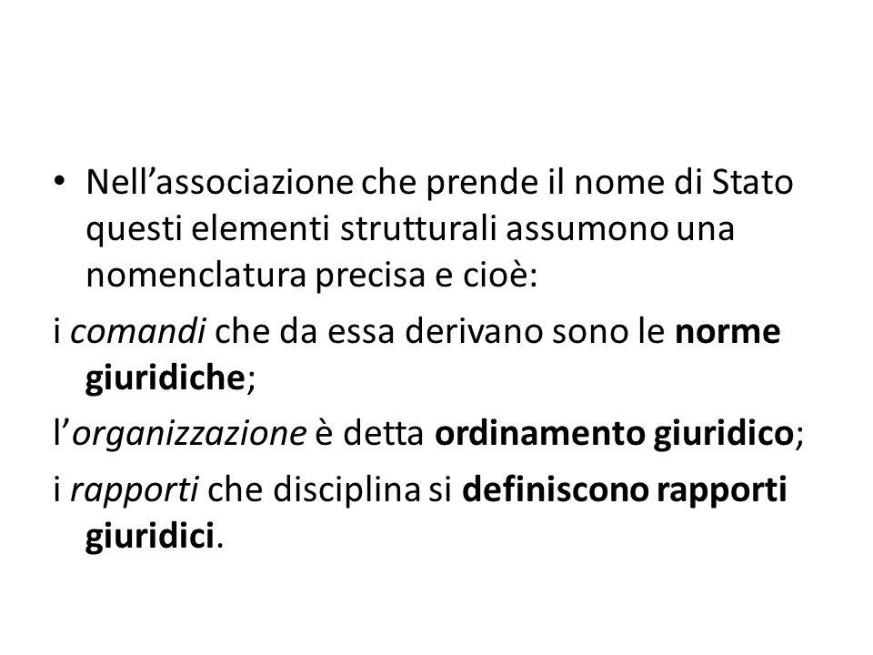 Nellassociazione che prende il nome di Stato questi elementi strutturali assumono una nomenclatura precisa e cioè: i comandi che da essa derivano sono