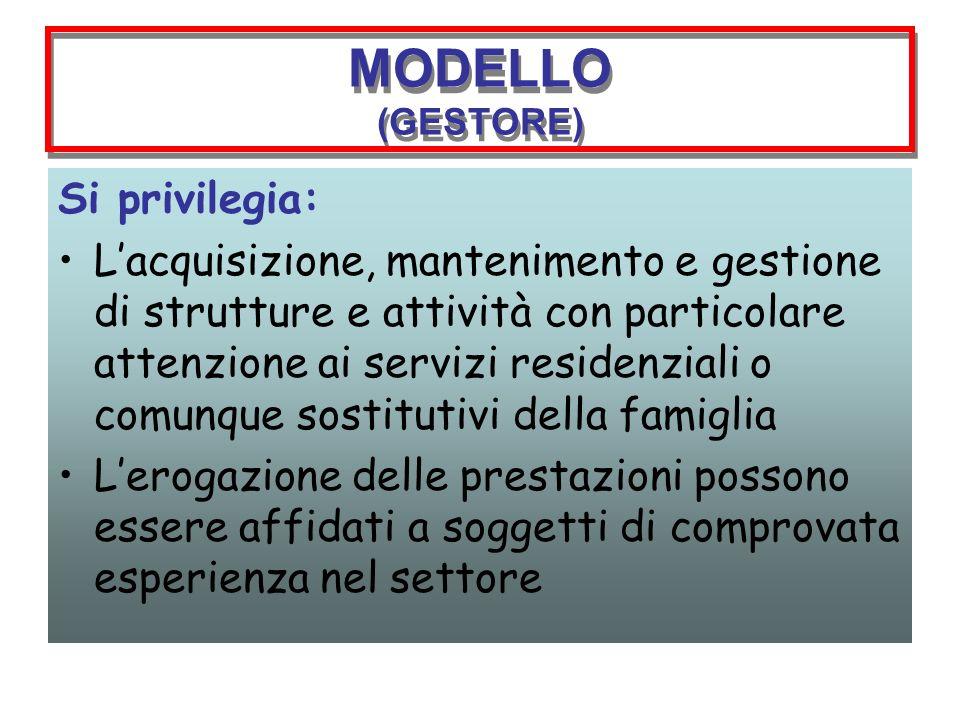 MODELLO (GESTORE) Si privilegia: Lacquisizione, mantenimento e gestione di strutture e attività con particolare attenzione ai servizi residenziali o c