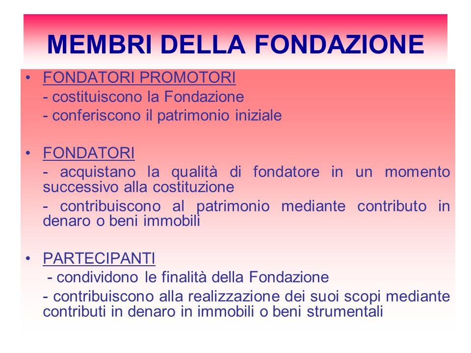 MEMBRI DELLA FONDAZIONE FONDATORI PROMOTORI - costituiscono la Fondazione - conferiscono il patrimonio iniziale FONDATORI - acquistano la qualità di f