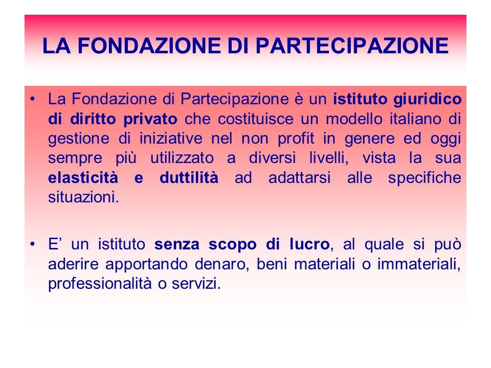LA FONDAZIONE DI PARTECIPAZIONE La Fondazione di Partecipazione è un istituto giuridico di diritto privato che costituisce un modello italiano di gest