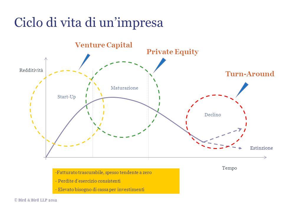 © Bird & Bird LLP 2012 Ciclo di vita di unimpresa Start-Up Maturazione Declino Turn-Around Estinzione Venture Capital Tempo Redditività -Fatturato tra