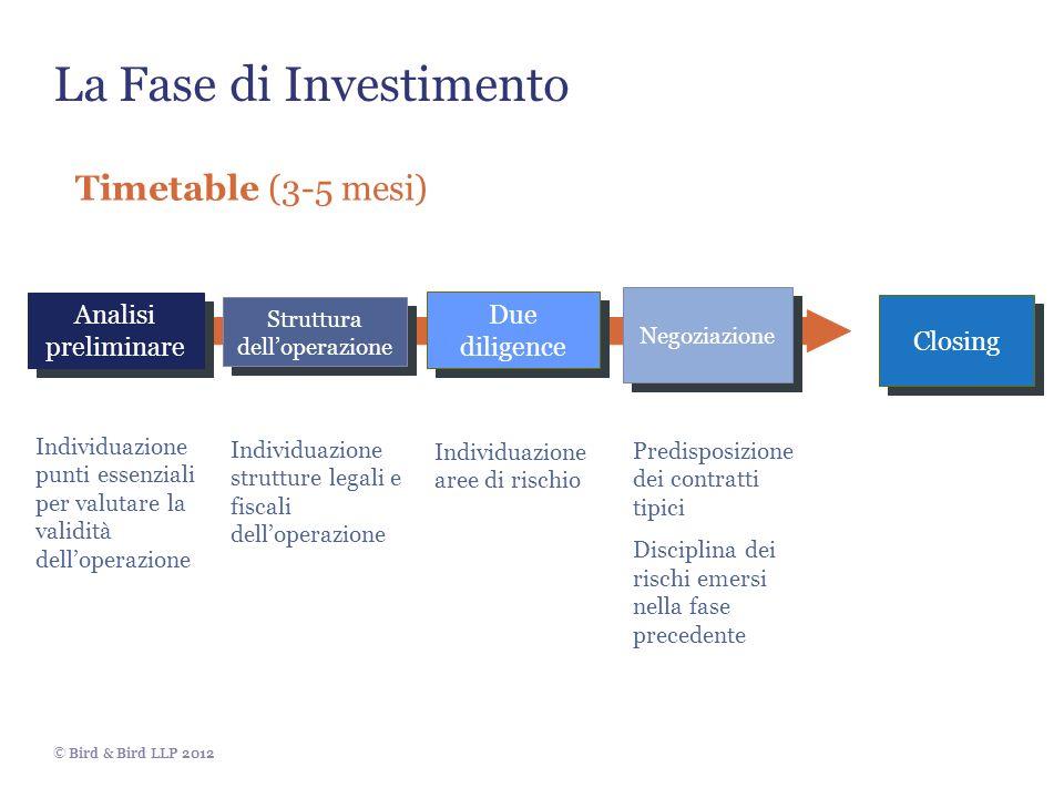 © Bird & Bird LLP 2012 La Fase di Investimento Struttura delloperazione Analisi preliminare Negoziazione Due diligence Closing Timetable (3-5 mesi) In