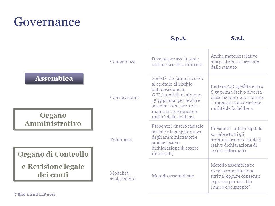 © Bird & Bird LLP 2012 Governance Organo Amministrativo Assemblea Organo di Controllo e Revisione legale dei conti Organo di Controllo e Revisione legale dei conti S.p.A.S.r.l.