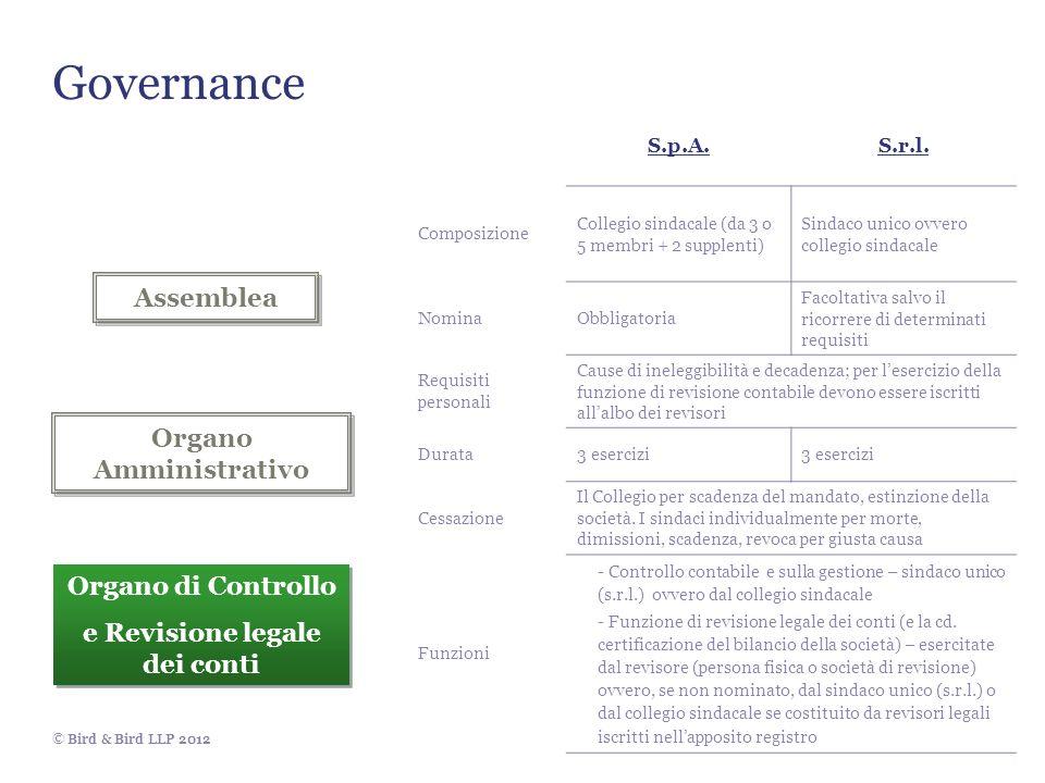 © Bird & Bird LLP 2012 Governance Organo Amministrativo Assemblea Organo di Controllo e Revisione legale dei conti Organo di Controllo e Revisione leg