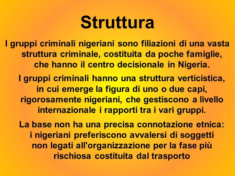 Struttura I gruppi criminali nigeriani sono filiazioni di una vasta struttura criminale, costituita da poche famiglie, che hanno il centro decisionale
