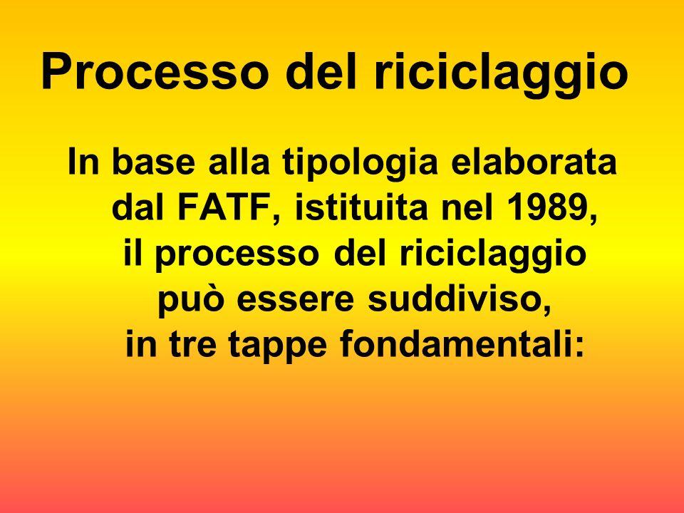 Processo del riciclaggio In base alla tipologia elaborata dal FATF, istituita nel 1989, il processo del riciclaggio può essere suddiviso, in tre tappe