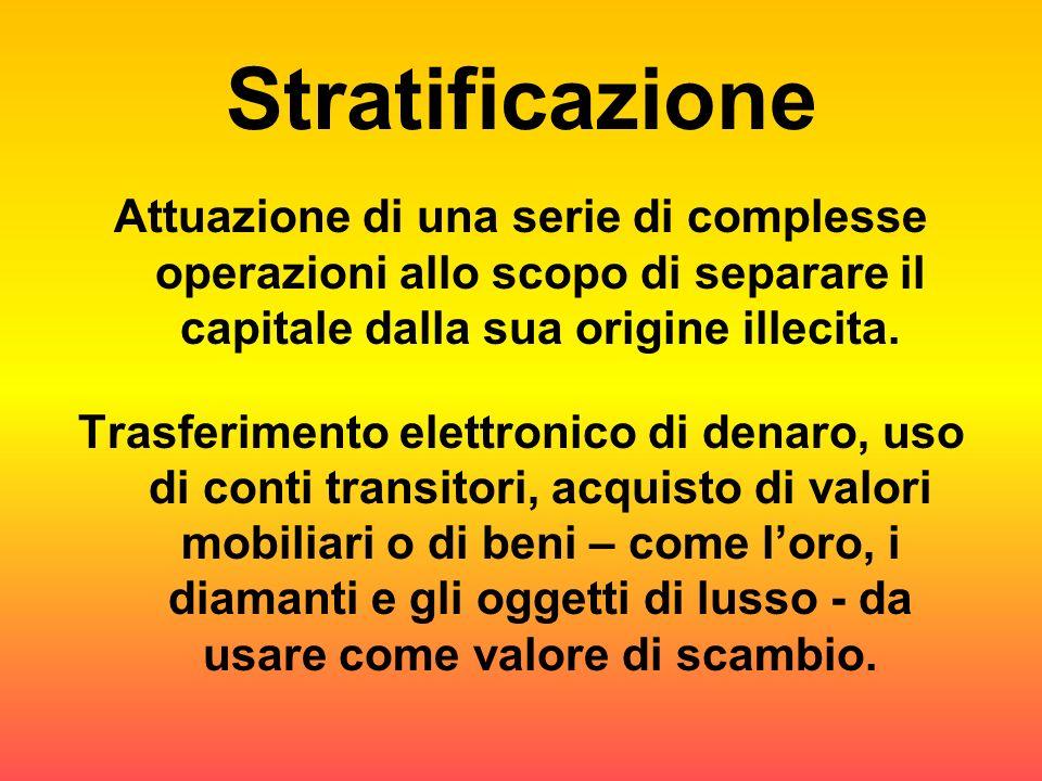 Stratificazione Attuazione di una serie di complesse operazioni allo scopo di separare il capitale dalla sua origine illecita. Trasferimento elettroni
