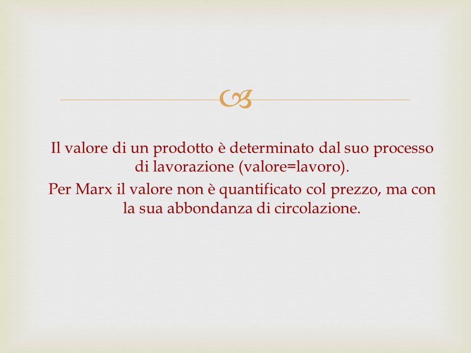 Il valore di un prodotto è determinato dal suo processo di lavorazione (valore=lavoro). Per Marx il valore non è quantificato col prezzo, ma con la su