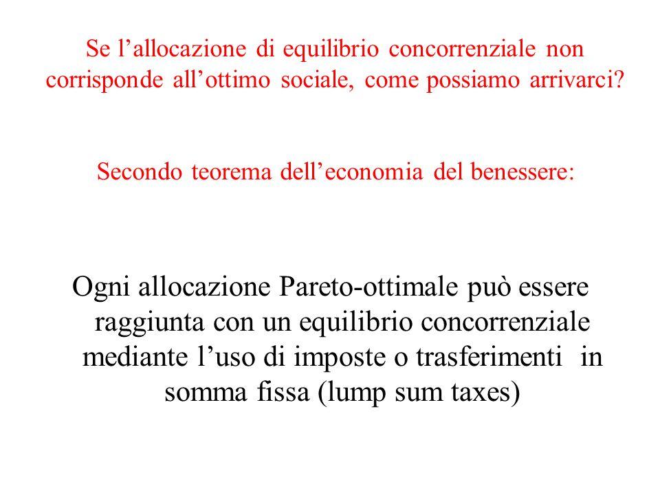 Se lallocazione di equilibrio concorrenziale non corrisponde allottimo sociale, come possiamo arrivarci? Secondo teorema delleconomia del benessere: O
