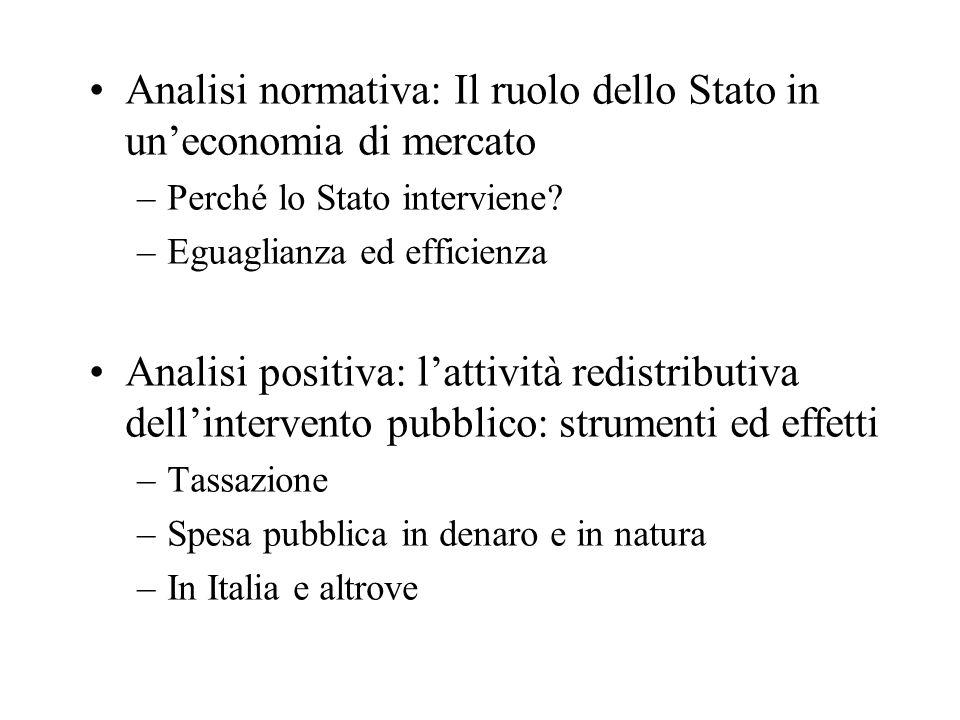 Analisi normativa: Il ruolo dello Stato in uneconomia di mercato –Perché lo Stato interviene? –Eguaglianza ed efficienza Analisi positiva: lattività r