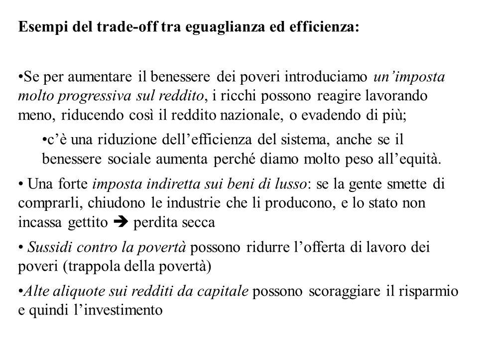 Esempi del trade-off tra eguaglianza ed efficienza: Se per aumentare il benessere dei poveri introduciamo unimposta molto progressiva sul reddito, i r