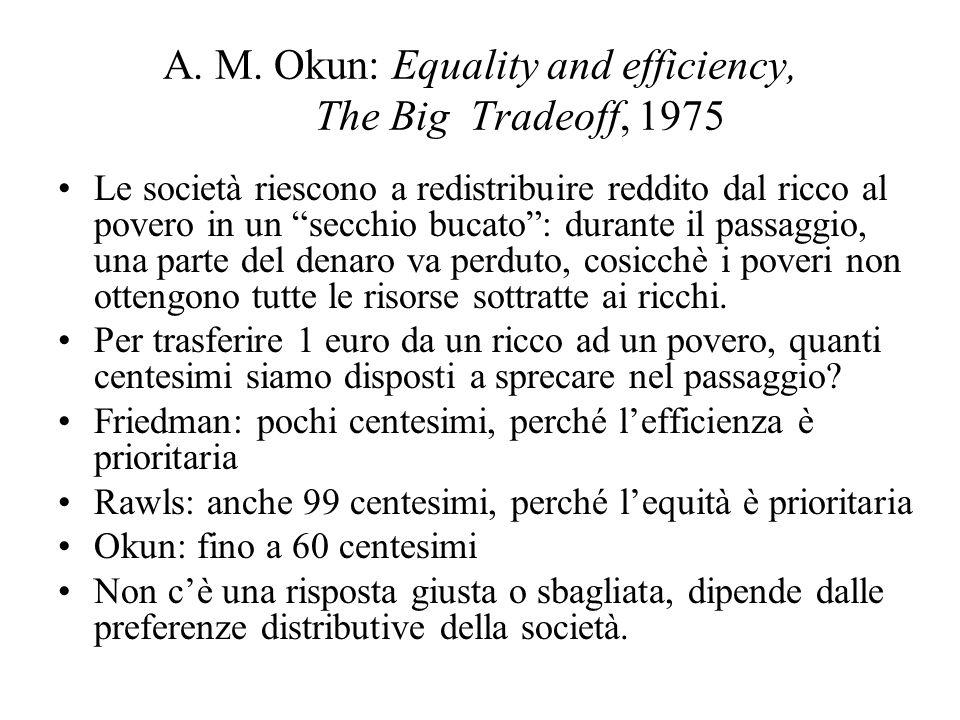 A. M. Okun: Equality and efficiency, The Big Tradeoff, 1975 Le società riescono a redistribuire reddito dal ricco al povero in un secchio bucato: dura