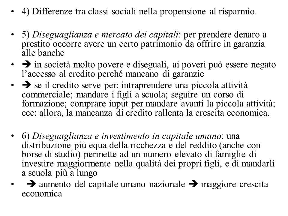 4) Differenze tra classi sociali nella propensione al risparmio. 5) Diseguaglianza e mercato dei capitali: per prendere denaro a prestito occorre aver