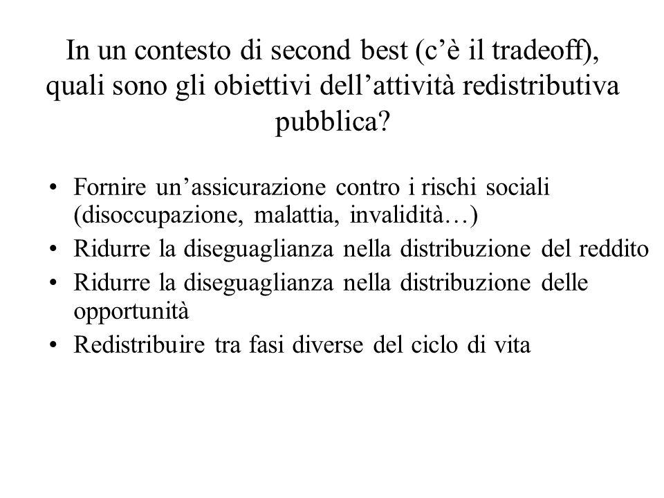 In un contesto di second best (cè il tradeoff), quali sono gli obiettivi dellattività redistributiva pubblica? Fornire unassicurazione contro i rischi