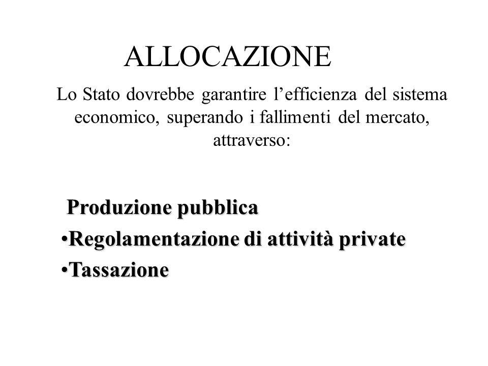 ALLOCAZIONE Lo Stato dovrebbe garantire lefficienza del sistema economico, superando i fallimenti del mercato, attraverso: Produzione pubblica Produzi