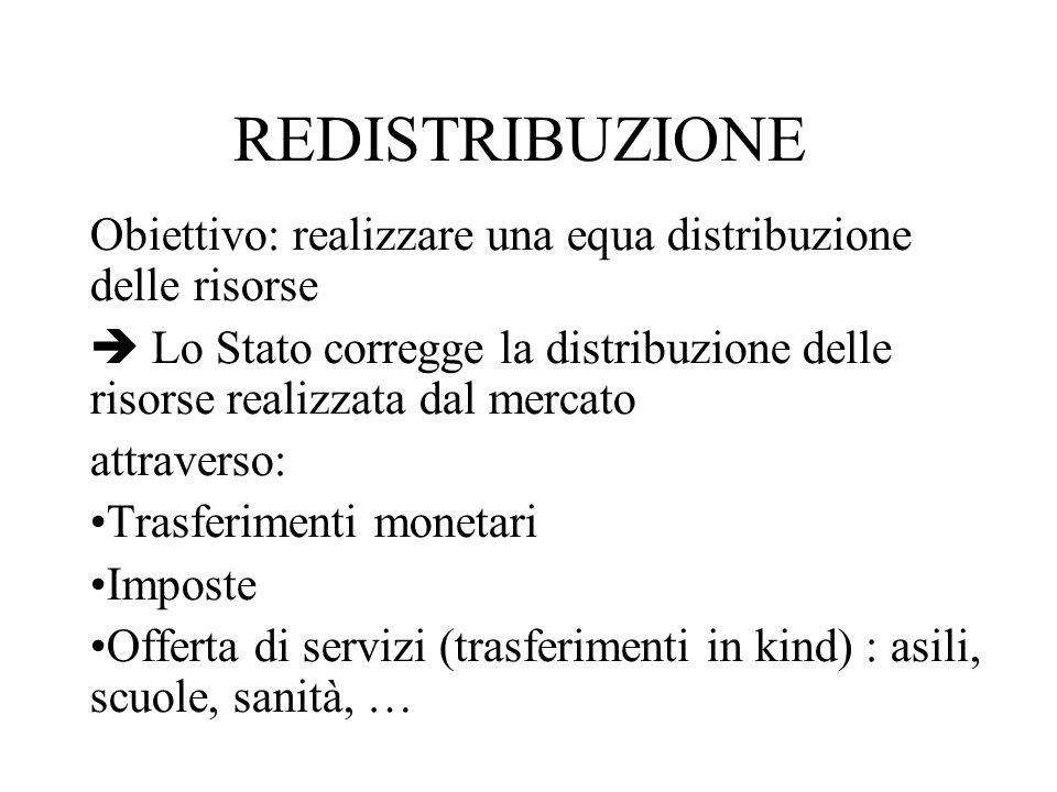 REDISTRIBUZIONE Obiettivo: realizzare una equa distribuzione delle risorse Lo Stato corregge la distribuzione delle risorse realizzata dal mercato att