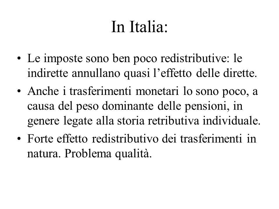 In Italia: Le imposte sono ben poco redistributive: le indirette annullano quasi leffetto delle dirette. Anche i trasferimenti monetari lo sono poco,