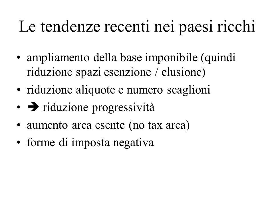 Le tendenze recenti nei paesi ricchi ampliamento della base imponibile (quindi riduzione spazi esenzione / elusione) riduzione aliquote e numero scagl
