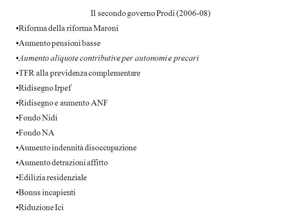 Il secondo governo Prodi (2006-08) Riforma della riforma Maroni Aumento pensioni basse Aumento aliquote contributive per autonomi e precari TFR alla p