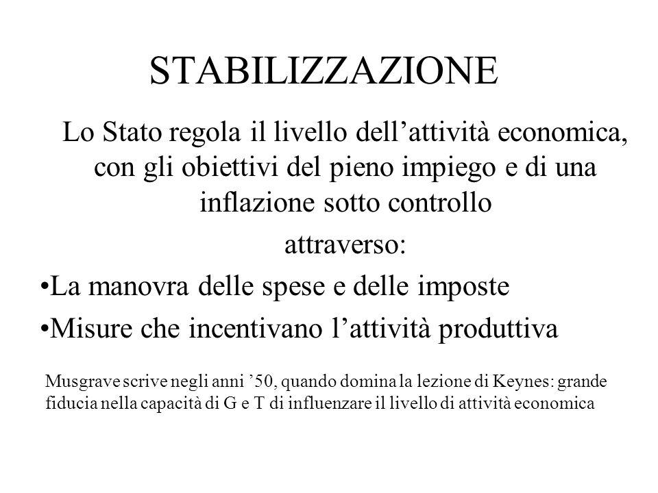 STABILIZZAZIONE Lo Stato regola il livello dellattività economica, con gli obiettivi del pieno impiego e di una inflazione sotto controllo attraverso:
