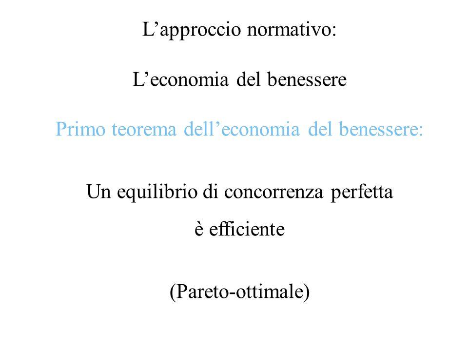 Lapproccio normativo: Leconomia del benessere Primo teorema delleconomia del benessere: Un equilibrio di concorrenza perfetta è efficiente (Pareto-ott
