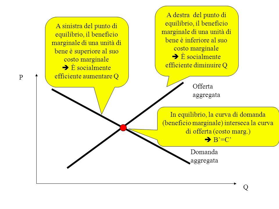 Attuale governo Berlusconi: Abolizione ICI prima casa Riduzione (poi abolita) tassazione straordinari Social Card Bonus famiglia Aumento temporaneo risorse per ammortizzatori sociali