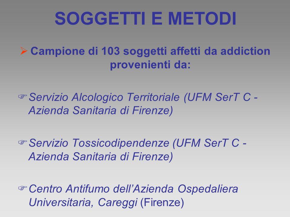 SOGGETTI E METODI Campione di 103 soggetti affetti da addiction provenienti da: Servizio Alcologico Territoriale (UFM SerT C - Azienda Sanitaria di Fi