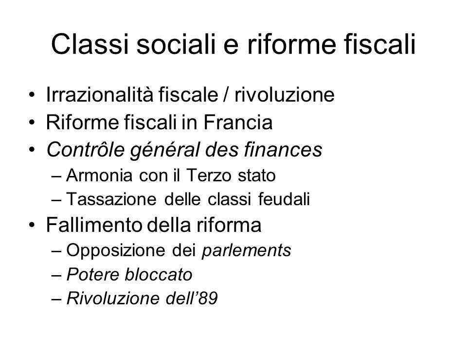 Classi sociali e riforme fiscali Irrazionalità fiscale / rivoluzione Riforme fiscali in Francia Contrôle général des finances –Armonia con il Terzo st